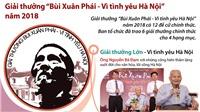 ĐỒ HỌA: Giải thưởng Bùi Xuân Phái - Vì tình yêu Hà Nội năm 2018
