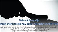 Toàn cảnh vụ Đoàn thanh tra Bộ Xây dựng 'vòi tiền' ở Vĩnh Phúc