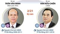 Đề nghị truy tố hai nguyên Chủ tịch UBND Đà Nẵng