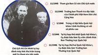 Những đóng góp to lớn của Cụ Bùi Bằng Đoàn cho cách mạng Việt Nam