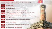 65 năm Thủ đô Hà Nội: Những dấu mốc quan trọng