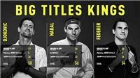 Federer rút khỏi Australian Open 2021: Tạm biệt kỷ nguyên Big Three?