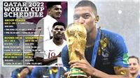 Lịch thi đấu World Cup 2022. FIFA công bố lịch thi đấu tại World Cup 2022