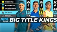 Novak Djokovic: Quý ngài của những giải đấu lớn