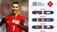 UEFA Nations League: Cuộc 'thanh trừng' về tài chính của UEFA