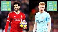 Mohamed Salah đối đầu Kevin De Bruyne: Cỗ máy săn bàn so tài Vua kiến tạo