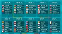 Lịch thi đấu bóng đá hôm nay. Lịch thi đấu vòng loại World Cup, vòng loại EURO