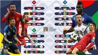 Lịch thi đấuUEFA Nations League 2018-19