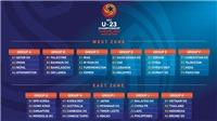 Vòng loại U23 châu Á 2020: Việt Nam nằm cùng bảng với Thái Lan và Indonesia