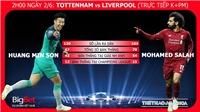 Tottenham 0-2 Liverpool: Salah và Origi lập công, Liverpool vô địch Champions League
