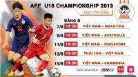Trực tiếp bóng đá U18 Đông Nam Á hôm nay: Indonesia vs Philippines, Lào vs Myanmar