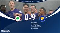 Southampton 0-9 Leicester: MU mất 11 trận để ghi 7 bàn, Leicester chỉ cần 80 phút