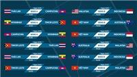 Lịch thi đấu bóng đá futsal Đông Nam Á 2019: Kết quả Việt Nam vs Úc