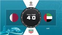 VIDEO bàn thắng Qatar 4-0 UAE: Qatar gặp Nhật Bản ở chung kết Asian Cup 2019