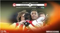 Soi kèo nhà cái Olympiacos vs Arsenal. K+PMtrực tiếp bóng đá. Trực tiếp Cúp C2