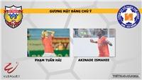 Nhận định và dự đoán bóng đá Hồng Lĩnh Hà Tĩnh vs SHB Đà Nẵng. Trực tiếp V-League 2020