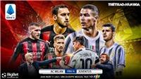 Soi kèo nhà cái AC Milan vs Juventus. Vòng 16 Serie A Italy. Trực tiếp FPT Play
