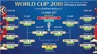 Lịch thi đấu, soi kèo và trực tiếp Chung kết World Cup 2018: Pháp vs Croatia