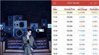 Cổ phiếu Big Hit tăng 'chóng mặt' sau khi tung ảnh concept của Jungkook BTS