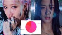 Jisoo Blackpink lép vế khi chia 'line' trong 'The Album'