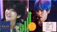 15 công ty 'thống trị' Kpop với doanh số bán album năm 2020