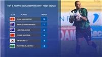 Cựu thủ môn tuyển Việt Nam lập kỷ lục đặc biệt, được vinh danh số 1 Châu Á