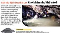 Giải cứu đội bóng Thái Lan khó như thế nào?