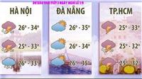 Thời tiết 3 ngày dịp nghỉ lễ 2/9: Mưa dông có khả năng xảy ra lốc, sét và gió giật mạnh