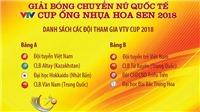 Giải bóng chuyền nữ quốc tế VTV Cup sang tuổi 15