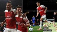 TRỰC TIẾP BÓNG ĐÁ: Arsenal vs Lyon (21h15, 28/7). Trực tiếp Emirates Cup