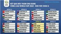 VTV6 trực tiếp bóng đá Hà Nội vs HAGL. Kết quả bốc thăm vòng loại World Cup 2022