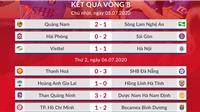 Lịch truyền hình, phát sóng trực tiếp bóng đá V-League vòng 13