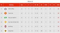 Cập nhật kết quả bóng đá, bảng xếp hạng V-League vòng 1