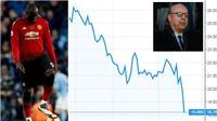 Cổ phiếu sụt giá nghiêm trọng, M.U mất 400 triệu USD trên thị trường chứng khoán
