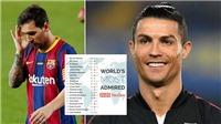 Bóng đá hôm nay 28/9: Mourinho đá xoáy MU cực gắt. Ronaldo đánh bại Messi