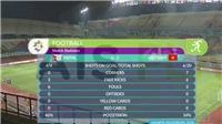 Thua  U23 Việt Nam, U23 Nepal vẫn được báo nhà ca ngợi về… khả năng cầm bóng