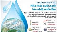 Đồ họa: Vận hành thương mại Nhà máy nước sạch lớn nhất miền Bắc