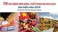 ĐỒ HỌA: 10 sự kiện văn hóa, thể thao và du lịch tiêu biểu 2018