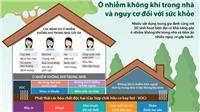 Ô nhiễm không khí trong nhà và nguy cơ đối với sức khỏe