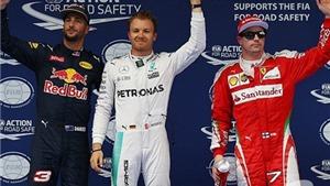 Phân hạng GP Trung Quốc: Nico Rosberg giành pole
