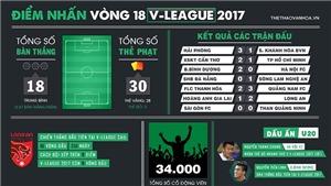 V-League yên bình, Long An mừng thoáng chốc và dấu ấn cầu thủ U20