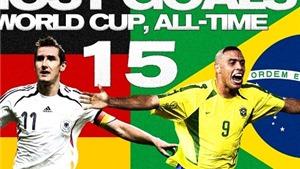 VIDEO: Tổng hợp 15 bàn thắng ở World Cup của Ronaldo và Klose