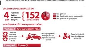 ĐỒ HỌA: 450 camera giám sát 'phạt nguội' vi phạm giao thông