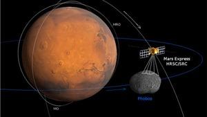 Mặt trăng của sao Mộc có đại dương ngầm lớn hơn của trái đất