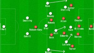 Chiến thuật & Lối chơi: Anh - Xứ Wales: Hàng xóm trái ngược lối chơi