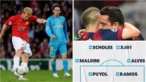 Đội hình tiêu biểu Champions League: Barcelona áp đảo. Bayern, PSG vắng mặt hoàn toàn