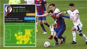 Barcelona: Messi gây sốc với biểu đồ nhiệt hình... con dê ở trận thắng Osasuna