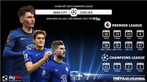 Soi kèo, nhận định trận chung kết C1 Chelsea vs Man City (02h00, 30/5)