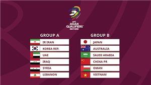 Trực tiếp vòng loại World Cup 2022 châu Á hôm nay (7/10)