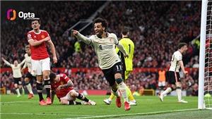 Salah xứng đáng là tiền đạo hay nhất thế giới hiện tại